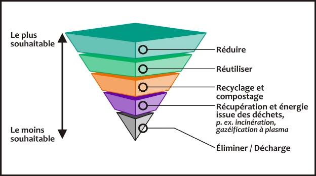 pyramide_3rve